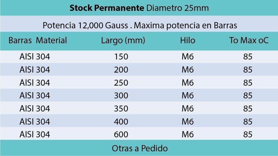 tabla de Largos barras Imanes Quantum 12000 gauss Barras Magnéticas